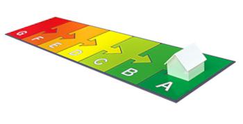Definitief energielabel dwm makelaardij